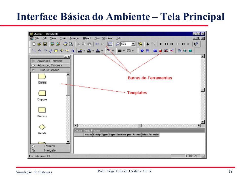 18 Simulação de Sistemas Prof. Jorge Luiz de Castro e Silva Interface Básica do Ambiente – Tela Principal