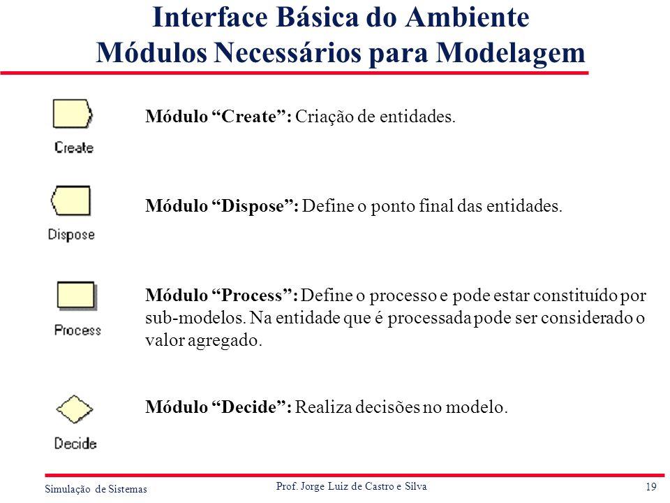 19 Simulação de Sistemas Prof. Jorge Luiz de Castro e Silva Interface Básica do Ambiente Módulos Necessários para Modelagem Módulo Create: Criação de