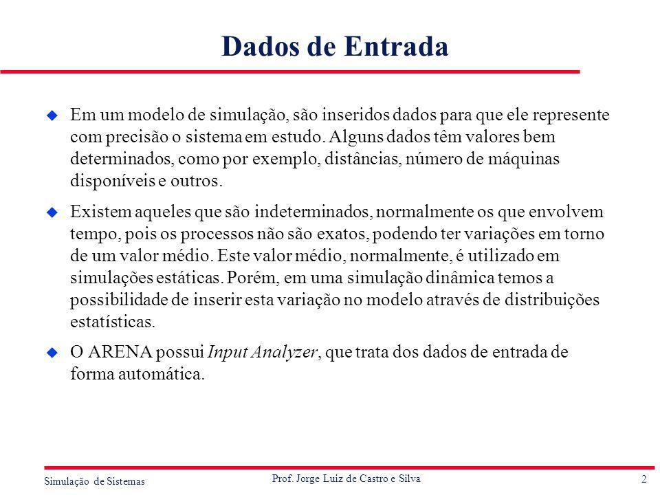 2 Simulação de Sistemas Prof. Jorge Luiz de Castro e Silva Dados de Entrada u Em um modelo de simulação, são inseridos dados para que ele represente c