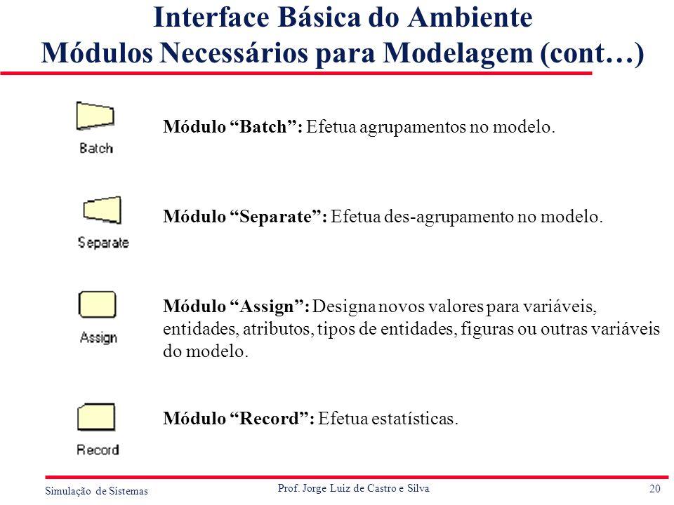 20 Simulação de Sistemas Prof. Jorge Luiz de Castro e Silva Módulo Batch: Efetua agrupamentos no modelo. Módulo Separate: Efetua des-agrupamento no mo