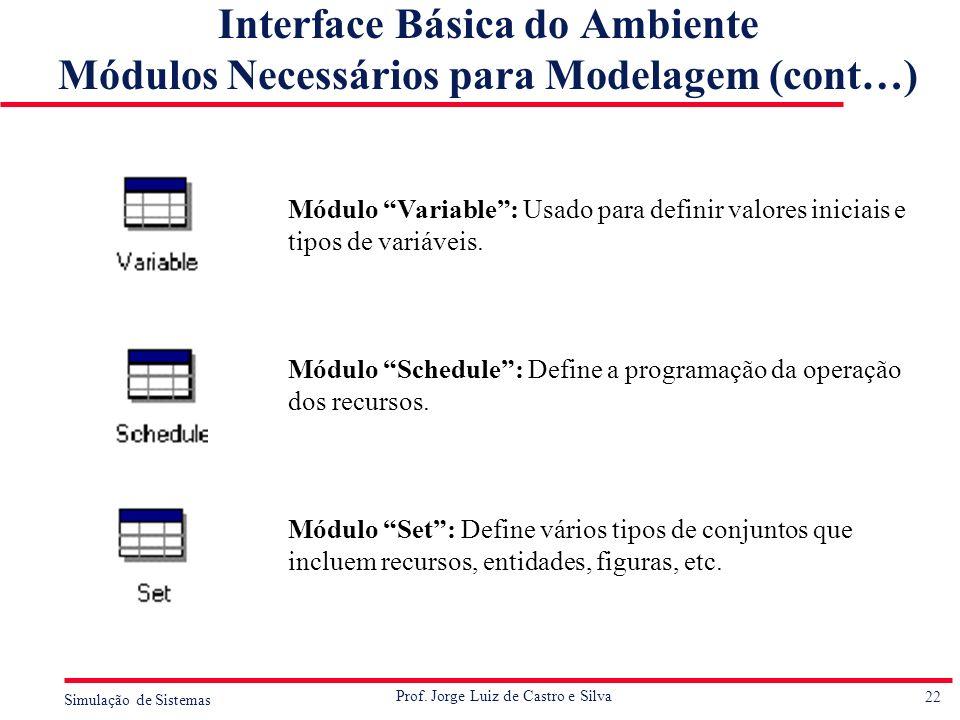 22 Simulação de Sistemas Prof. Jorge Luiz de Castro e Silva Módulo Variable: Usado para definir valores iniciais e tipos de variáveis. Módulo Schedule