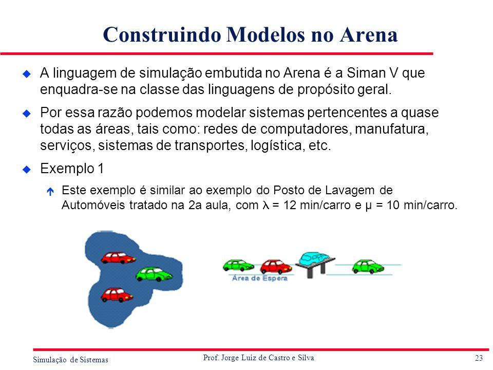 23 Simulação de Sistemas Prof. Jorge Luiz de Castro e Silva Construindo Modelos no Arena u A linguagem de simulação embutida no Arena é a Siman V que