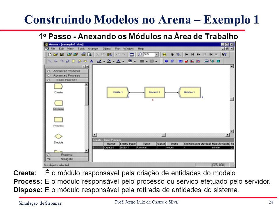 24 Simulação de Sistemas Prof. Jorge Luiz de Castro e Silva Construindo Modelos no Arena – Exemplo 1 1 o Passo - Anexando os Módulos na Área de Trabal