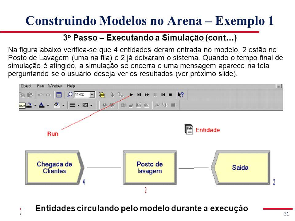 31 Simulação de Sistemas Prof. Jorge Luiz de Castro e Silva Construindo Modelos no Arena – Exemplo 1 3 o Passo – Executando a Simulação (cont…) Na fig