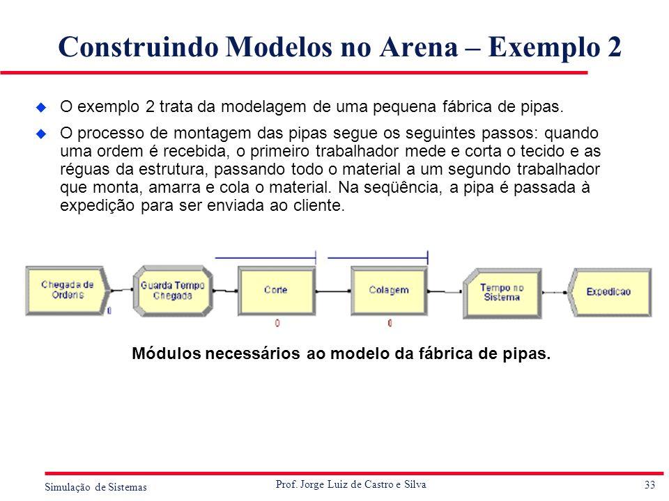 33 Simulação de Sistemas Prof. Jorge Luiz de Castro e Silva Construindo Modelos no Arena – Exemplo 2 u O exemplo 2 trata da modelagem de uma pequena f