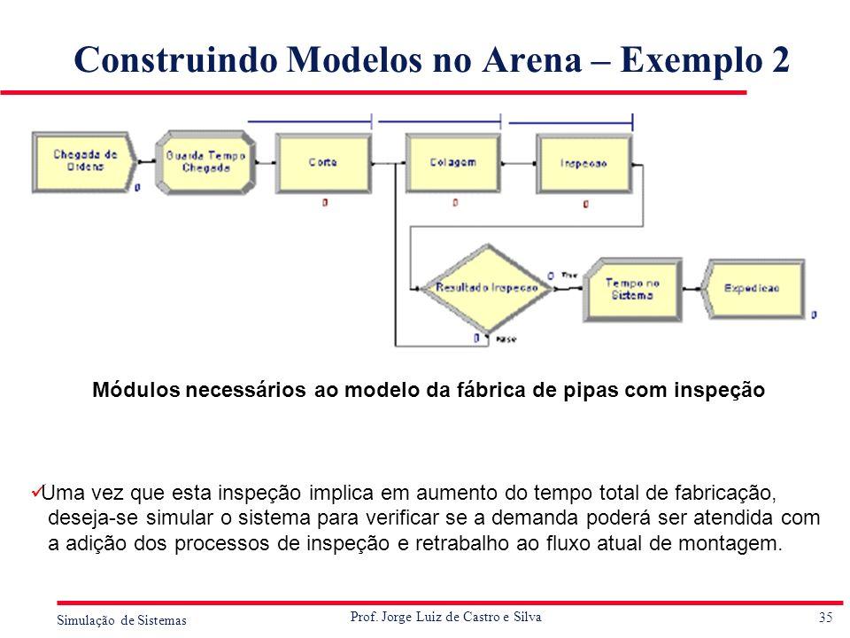 35 Simulação de Sistemas Prof. Jorge Luiz de Castro e Silva Construindo Modelos no Arena – Exemplo 2 Módulos necessários ao modelo da fábrica de pipas
