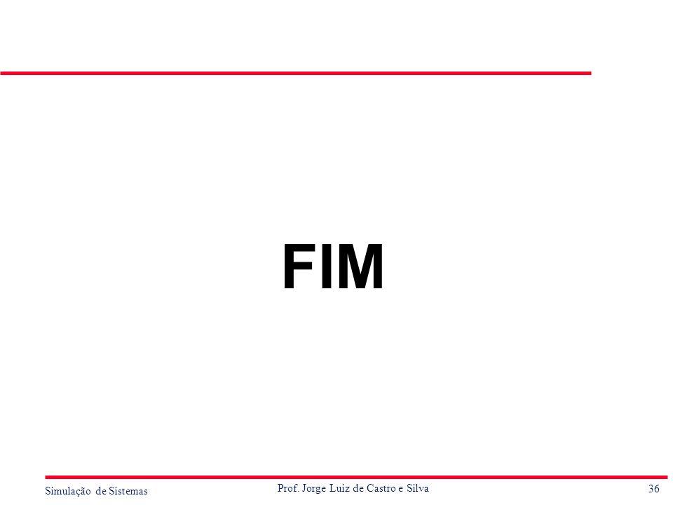 36 Simulação de Sistemas Prof. Jorge Luiz de Castro e Silva FIM
