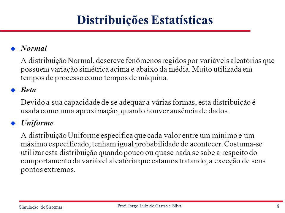 8 Simulação de Sistemas Prof. Jorge Luiz de Castro e Silva Distribuições Estatísticas u Normal A distribuição Normal, descreve fenômenos regidos por v