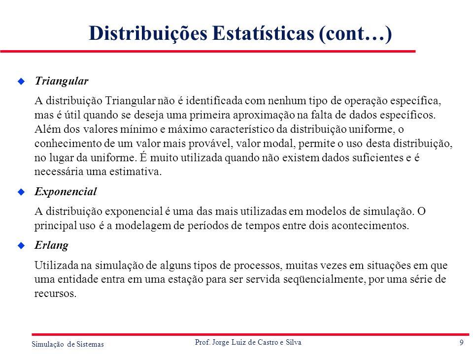 9 Simulação de Sistemas Prof. Jorge Luiz de Castro e Silva Distribuições Estatísticas (cont…) u Triangular A distribuição Triangular não é identificad