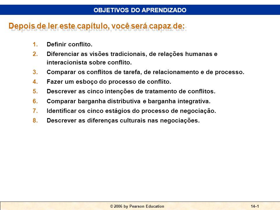 © 2006 by Pearson Education14–1 1.Definir conflito.
