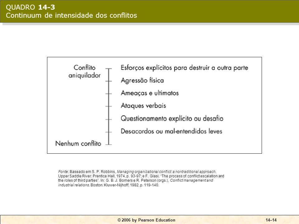 © 2006 by Pearson Education14–13 Administração de conflitos Uso de técnicas de solução ou de estímulo de conflitos para mantê-los nos níveis desejados