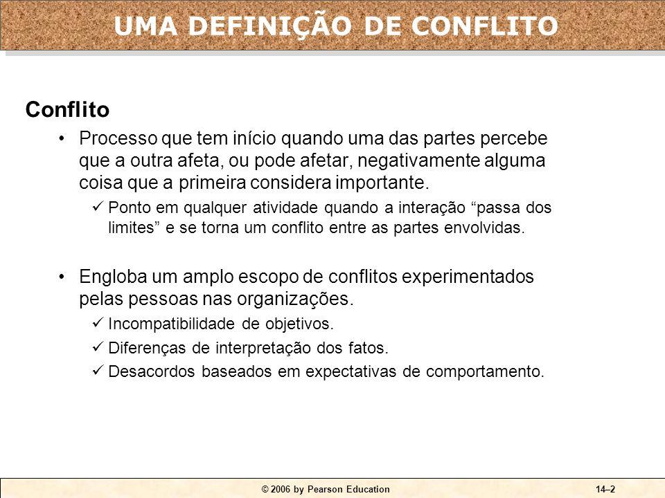 © 2006 by Pearson Education14–1 1.Definir conflito. 2.Diferenciar as visões tradicionais, de relações humanas e interacionista sobre conflito. 3.Compa