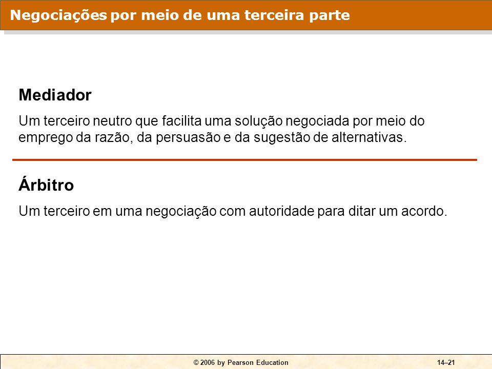 © 2006 by Pearson Education14–20 QUADRO 14-7 O processo de negociação