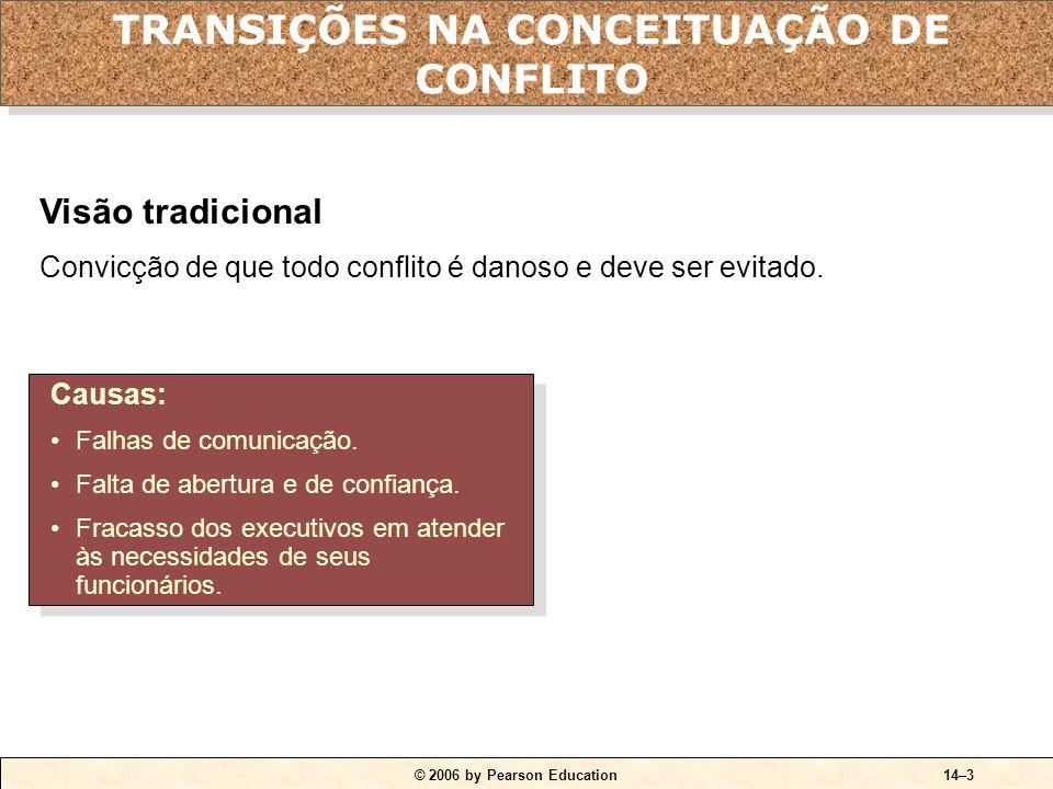 © 2006 by Pearson Education14–13 Administração de conflitos Uso de técnicas de solução ou de estímulo de conflitos para mantê-los nos níveis desejados.