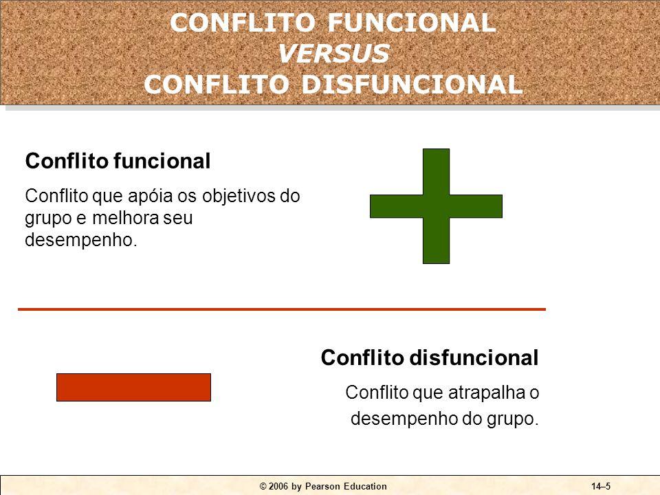 © 2006 by Pearson Education14–5 Conflito funcional Conflito que apóia os objetivos do grupo e melhora seu desempenho.