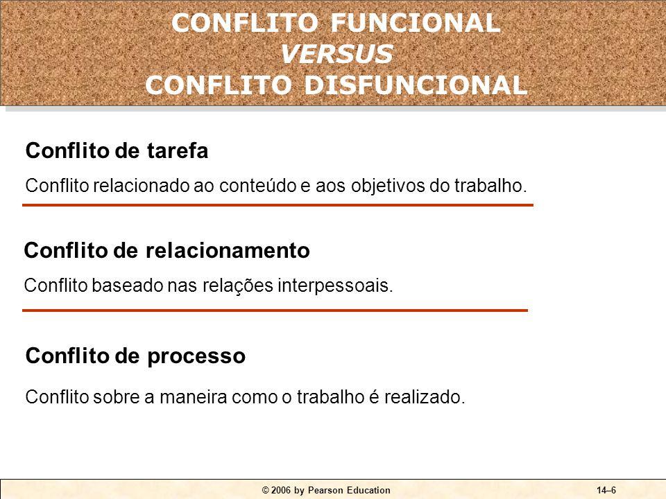 © 2006 by Pearson Education14–5 Conflito funcional Conflito que apóia os objetivos do grupo e melhora seu desempenho. Conflito disfuncional Conflito q