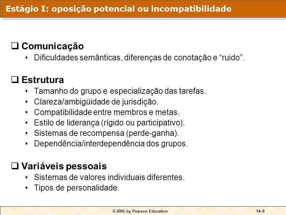 © 2006 by Pearson Education14–8 Comunicação Dificuldades semânticas, diferenças de conotação e ruido.