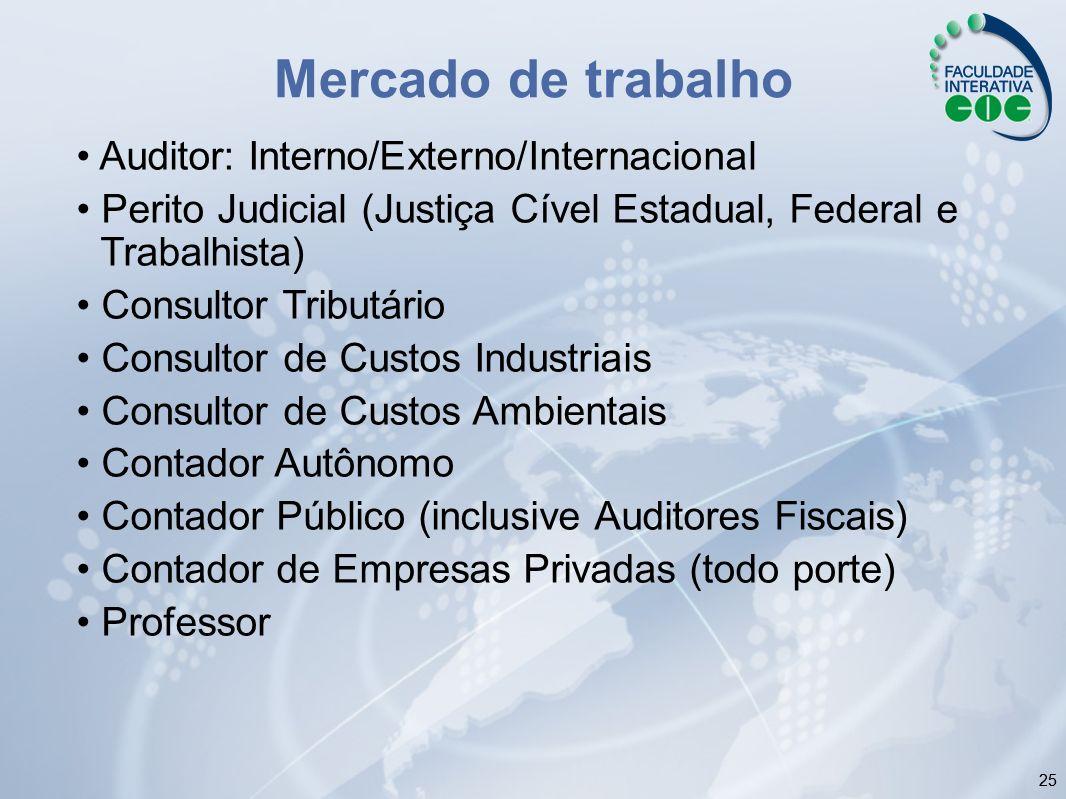 25 Mercado de trabalho Auditor: Interno/Externo/Internacional Perito Judicial (Justiça Cível Estadual, Federal e Trabalhista) Consultor Tributário Con