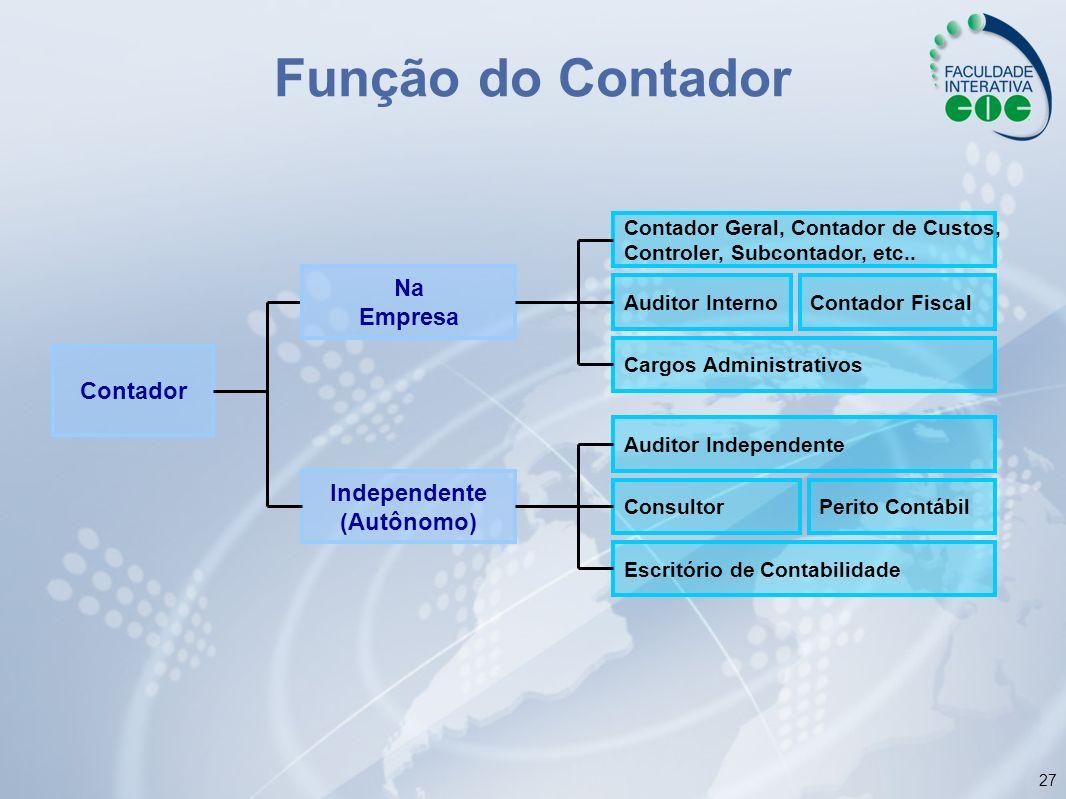 27 Função do Contador Independente (Autônomo) Na Empresa Contador Contador Geral, Contador de Custos, Controler, Subcontador, etc.. Cargos Administrat