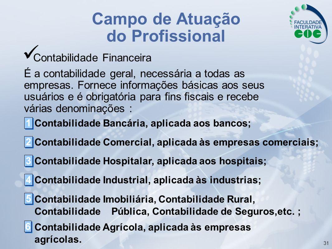 31 Campo de Atuação do Profissional Contabilidade Financeira É a contabilidade geral, necessária a todas as empresas. Fornece informações básicas aos