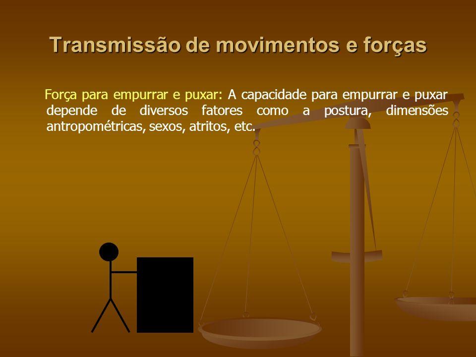 Transmissão de movimentos e forças Força para empurrar e puxar: A capacidade para empurrar e puxar depende de diversos fatores como a postura, dimensõ