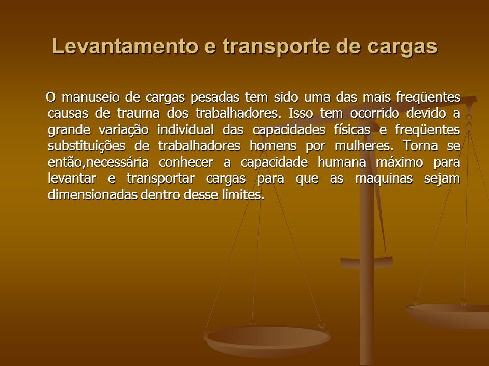 Levantamento e transporte de cargas O manuseio de cargas pesadas tem sido uma das mais freqüentes causas de trauma dos trabalhadores. Isso tem ocorrid