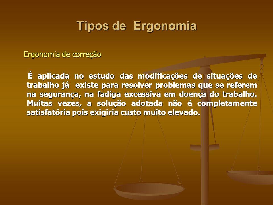 Tipos de Ergonomia Ergonomia de correção Ergonomia de correção É aplicada no estudo das modificações de situações de trabalho já existe para resolver