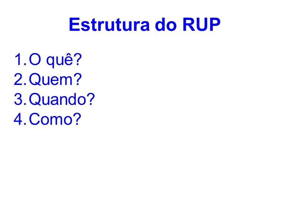 Estrutura do RUP 1.O quê? 2.Quem? 3.Quando? 4.Como?