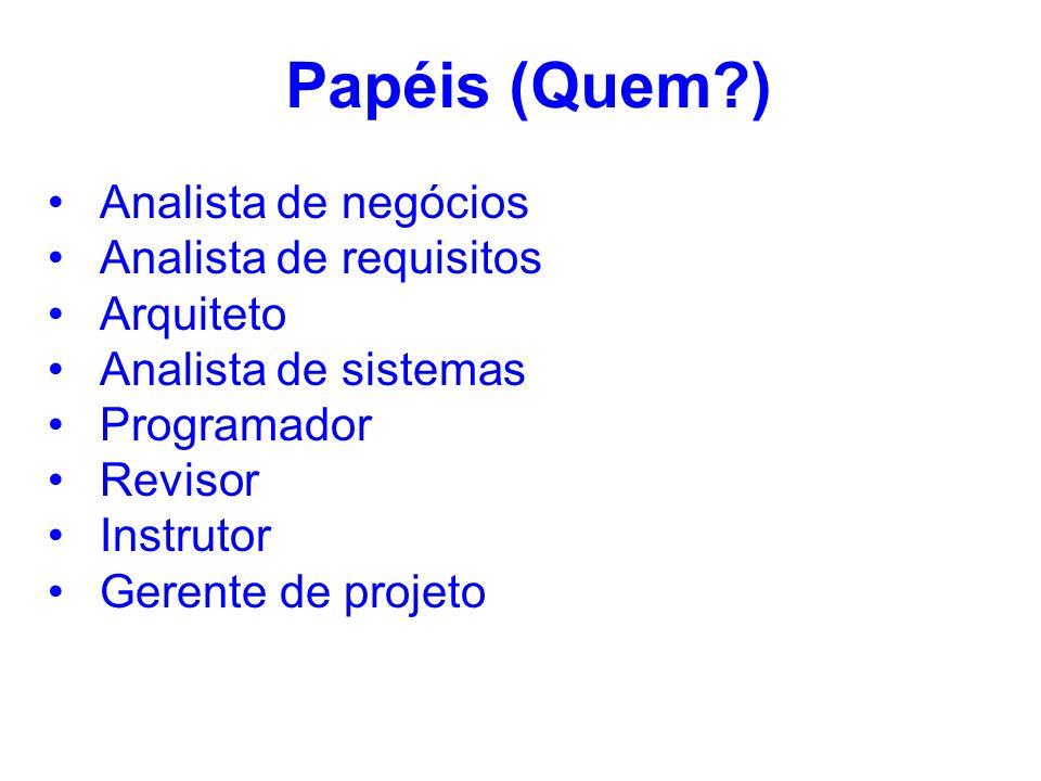 Papéis (Quem?) Analista de negócios Analista de requisitos Arquiteto Analista de sistemas Programador Revisor Instrutor Gerente de projeto