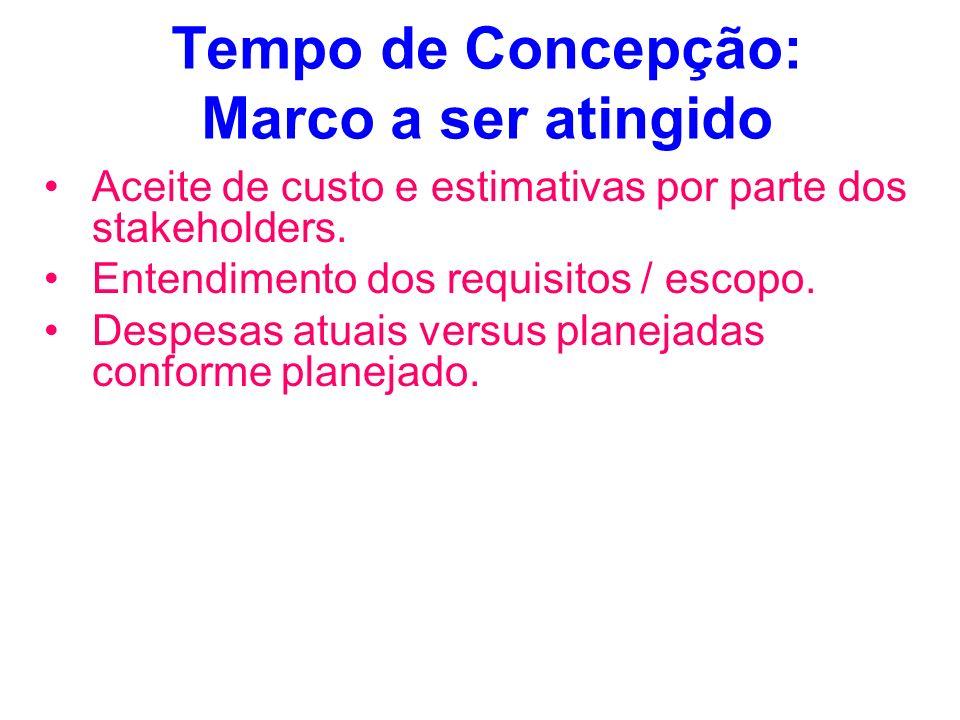 Tempo de Concepção: Marco a ser atingido Aceite de custo e estimativas por parte dos stakeholders. Entendimento dos requisitos / escopo. Despesas atua