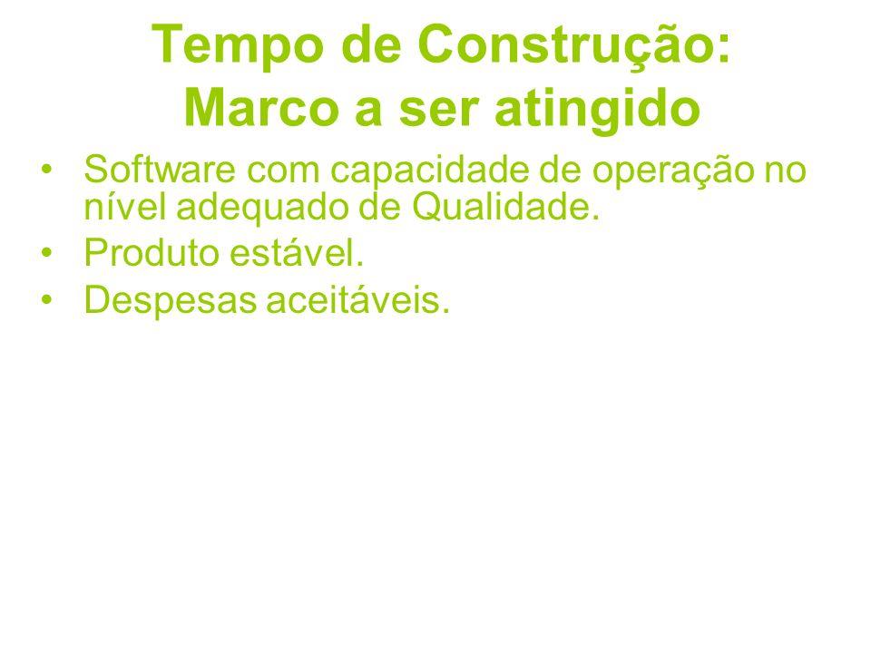 Tempo de Construção: Marco a ser atingido Software com capacidade de operação no nível adequado de Qualidade. Produto estável. Despesas aceitáveis.