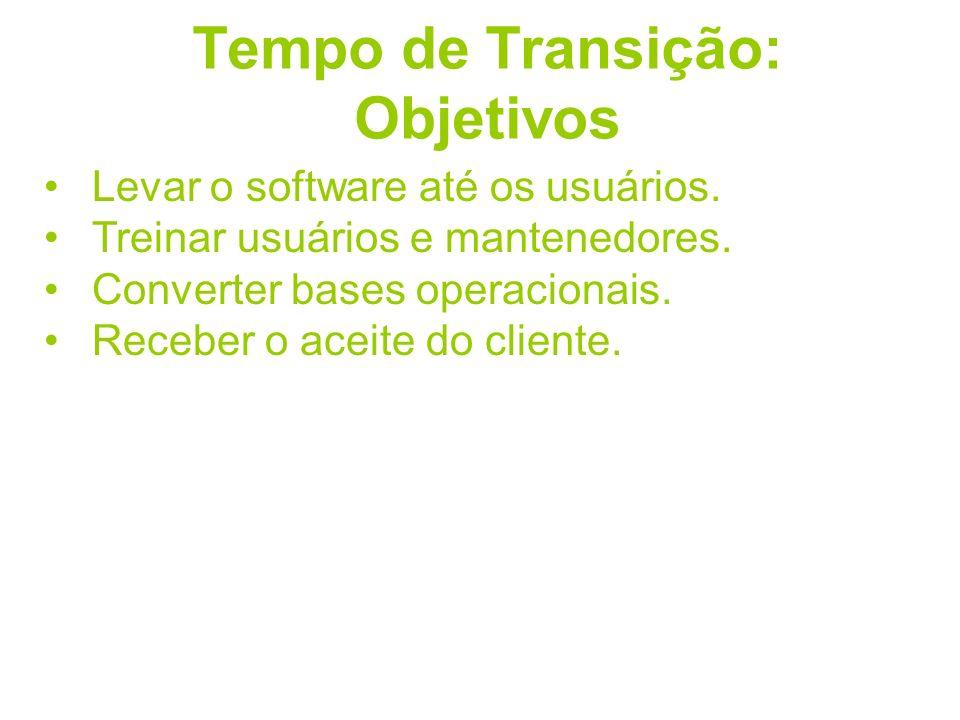 Tempo de Transição: Objetivos Levar o software até os usuários. Treinar usuários e mantenedores. Converter bases operacionais. Receber o aceite do cli