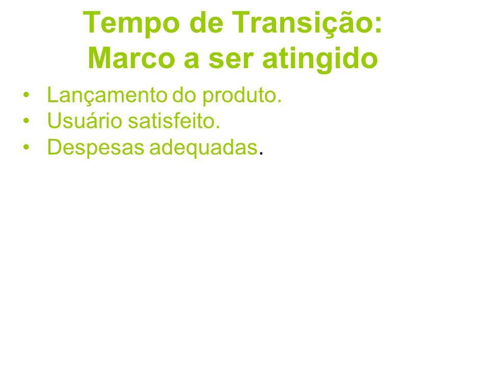 Tempo de Transição: Marco a ser atingido Lançamento do produto. Usuário satisfeito. Despesas adequadas.