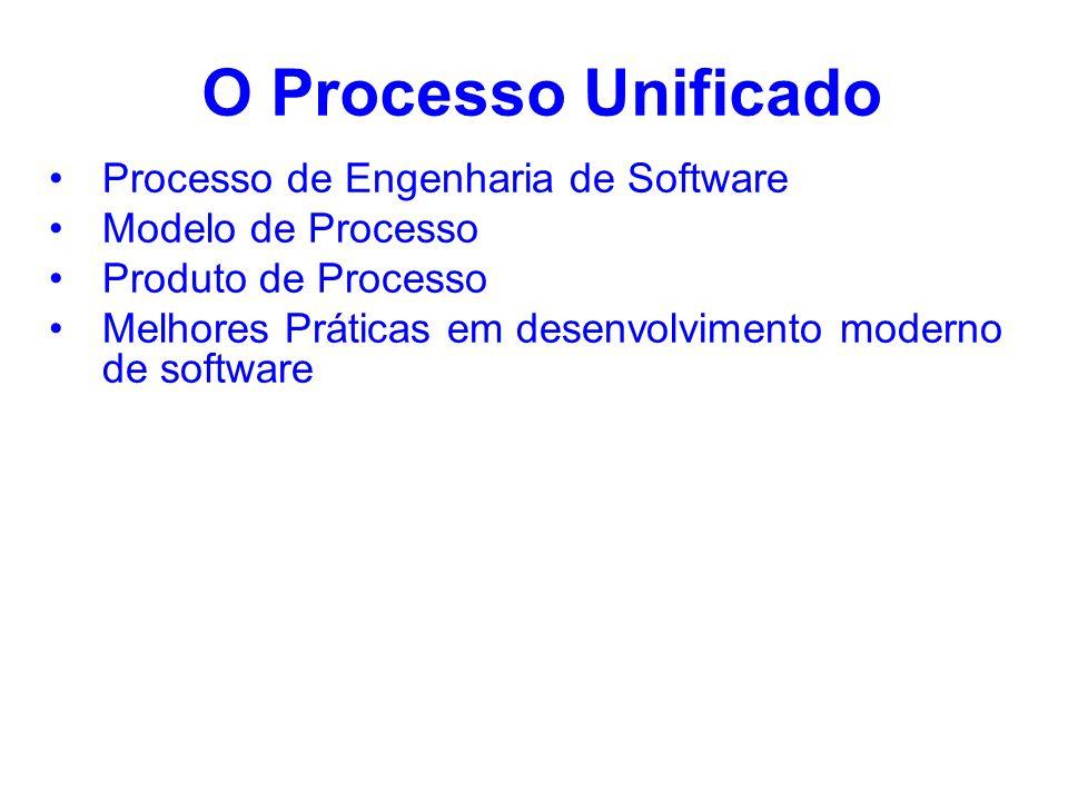 O Processo Unificado Processo de Engenharia de Software Modelo de Processo Produto de Processo Melhores Práticas em desenvolvimento moderno de softwar