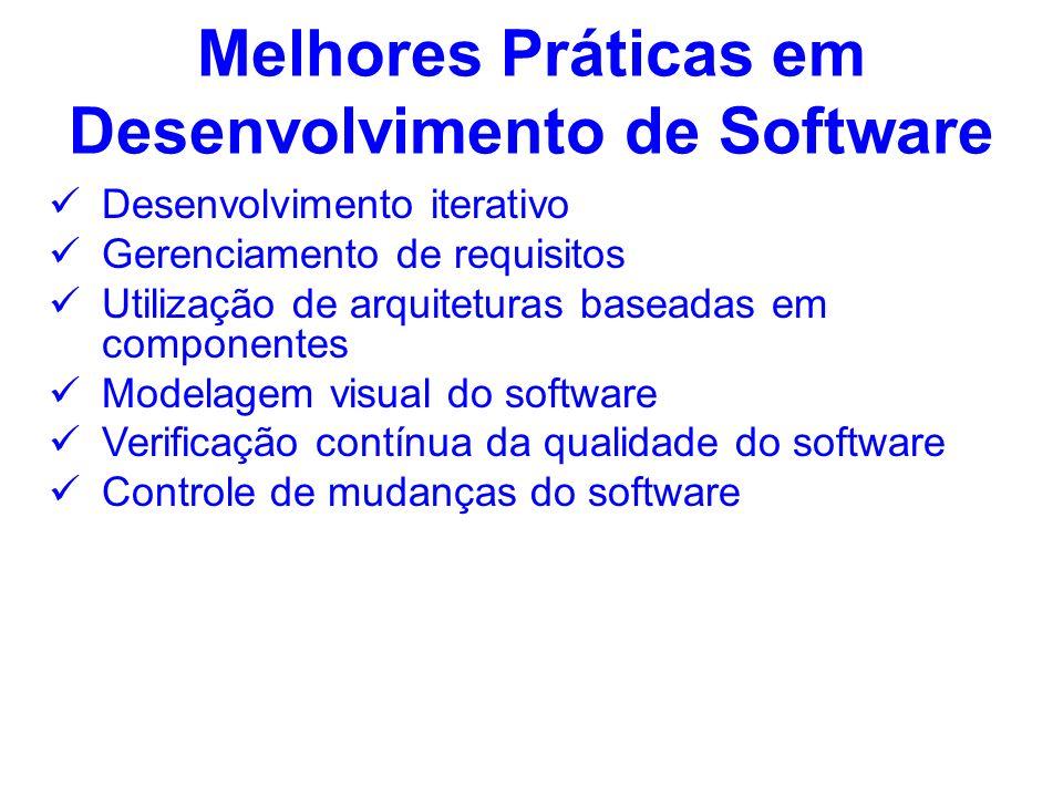 Melhores Práticas em Desenvolvimento de Software Desenvolvimento iterativo Gerenciamento de requisitos Utilização de arquiteturas baseadas em componen