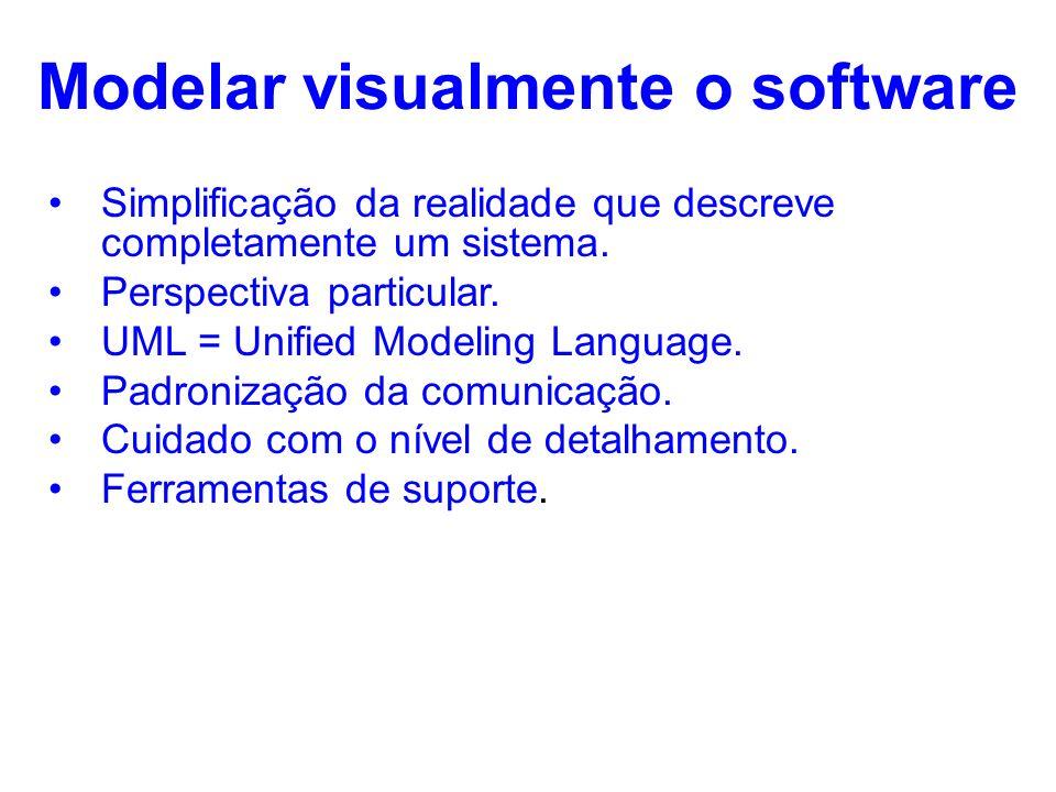 Modelar visualmente o software Simplificação da realidade que descreve completamente um sistema. Perspectiva particular. UML = Unified Modeling Langua