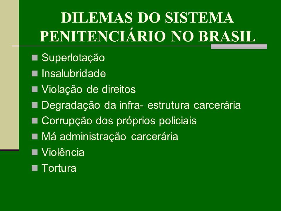 DILEMAS DO SISTEMA PENITENCIÁRIO NO BRASIL Superlotação Insalubridade Violação de direitos Degradação da infra- estrutura carcerária Corrupção dos pró
