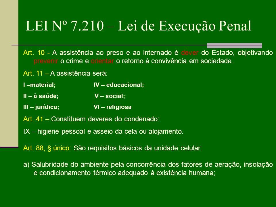LEI Nº 7.210 – Lei de Execução Penal Art. 10 - A assistência ao preso e ao internado é dever do Estado, objetivando prevenir o crime e orientar o reto