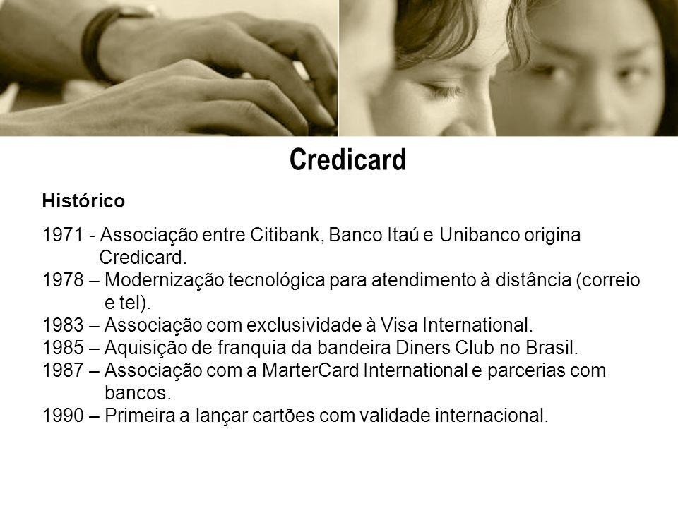 Credicard Histórico 1971 - Associação entre Citibank, Banco Itaú e Unibanco origina Credicard. 1978 – Modernização tecnológica para atendimento à dist