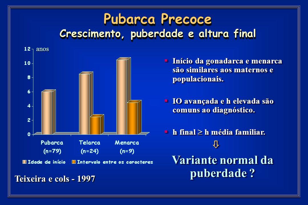 Início da gonadarca e menarca são similares aos maternos e populacionais.