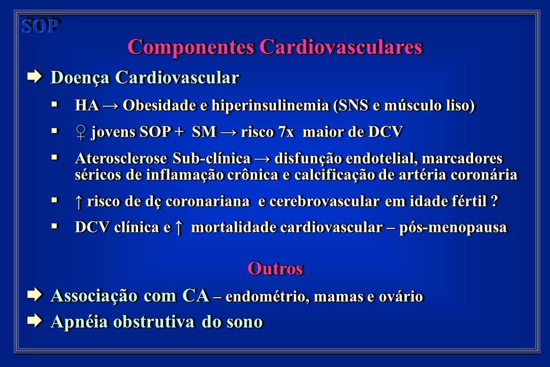 Componentes Cardiovasculares Doença Cardiovascular Doença Cardiovascular HA Obesidade e hiperinsulinemia (SNS e músculo liso) HA Obesidade e hiperinsulinemia (SNS e músculo liso) jovens SOP + SM risco 7x maior de DCV jovens SOP + SM risco 7x maior de DCV Aterosclerose Sub-clínica disfunção endotelial, marcadores séricos de inflamação crônica e calcificação de artéria coronária Aterosclerose Sub-clínica disfunção endotelial, marcadores séricos de inflamação crônica e calcificação de artéria coronária risco de dç coronariana e cerebrovascular em idade fértil .