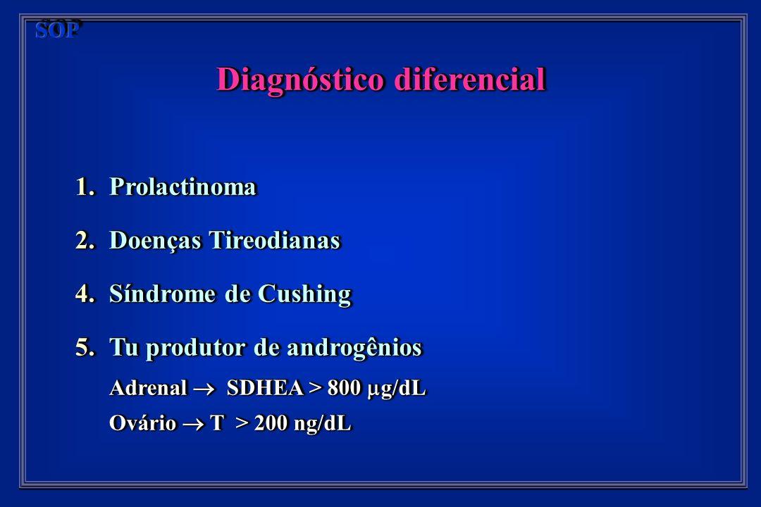 Diagnóstico diferencial 1.Prolactinoma 2.Doenças Tireodianas 4.Síndrome de Cushing 5.Tu produtor de androgênios Adrenal SDHEA > 800 g/dL Ovário T > 200 ng/dL Diagnóstico diferencial 1.Prolactinoma 2.Doenças Tireodianas 4.Síndrome de Cushing 5.Tu produtor de androgênios Adrenal SDHEA > 800 g/dL Ovário T > 200 ng/dL