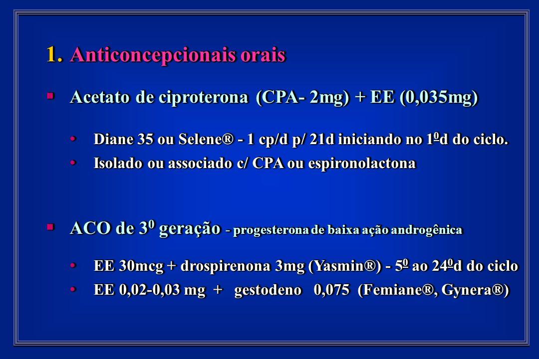 1. Anticoncepcionais orais Acetato de ciproterona (CPA- 2mg) + EE (0,035mg) Acetato de ciproterona (CPA- 2mg) + EE (0,035mg) Diane 35 ou Selene® - 1 c