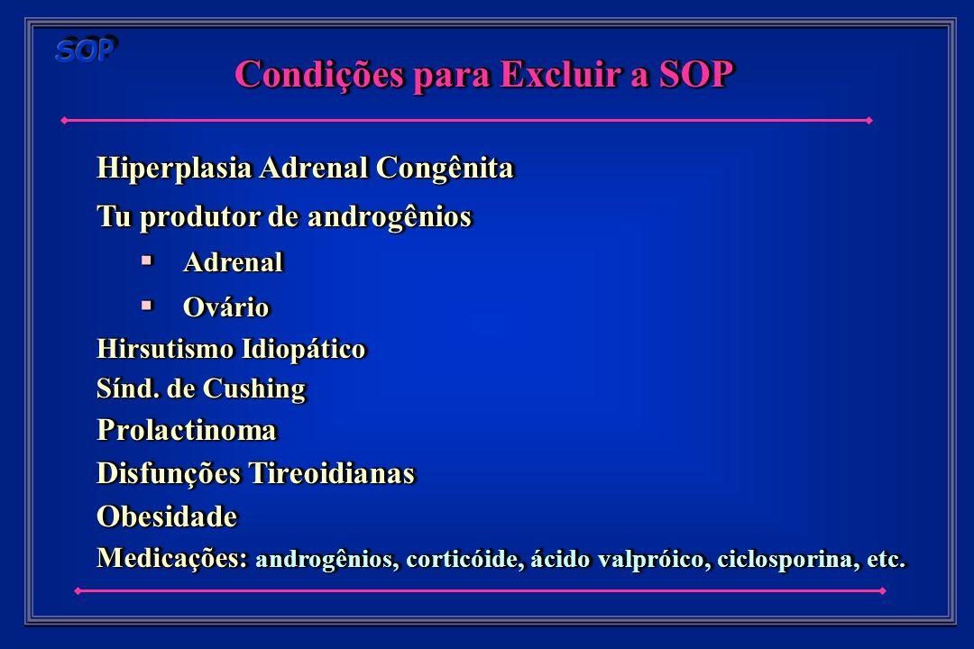 Condições para Excluir a SOP Hiperplasia Adrenal Congênita Tu produtor de androgênios Adrenal Adrenal Ovário Ovário Hirsutismo Idiopático Sínd.