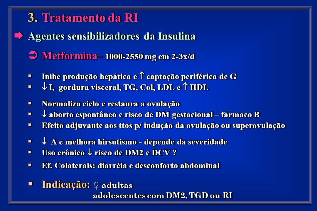 3. Tratamento da RI Agentes sensibilizadores da Insulina Agentes sensibilizadores da Insulina Metformina – 1000-2550 mg em 2-3x/d Metformina – 1000-25