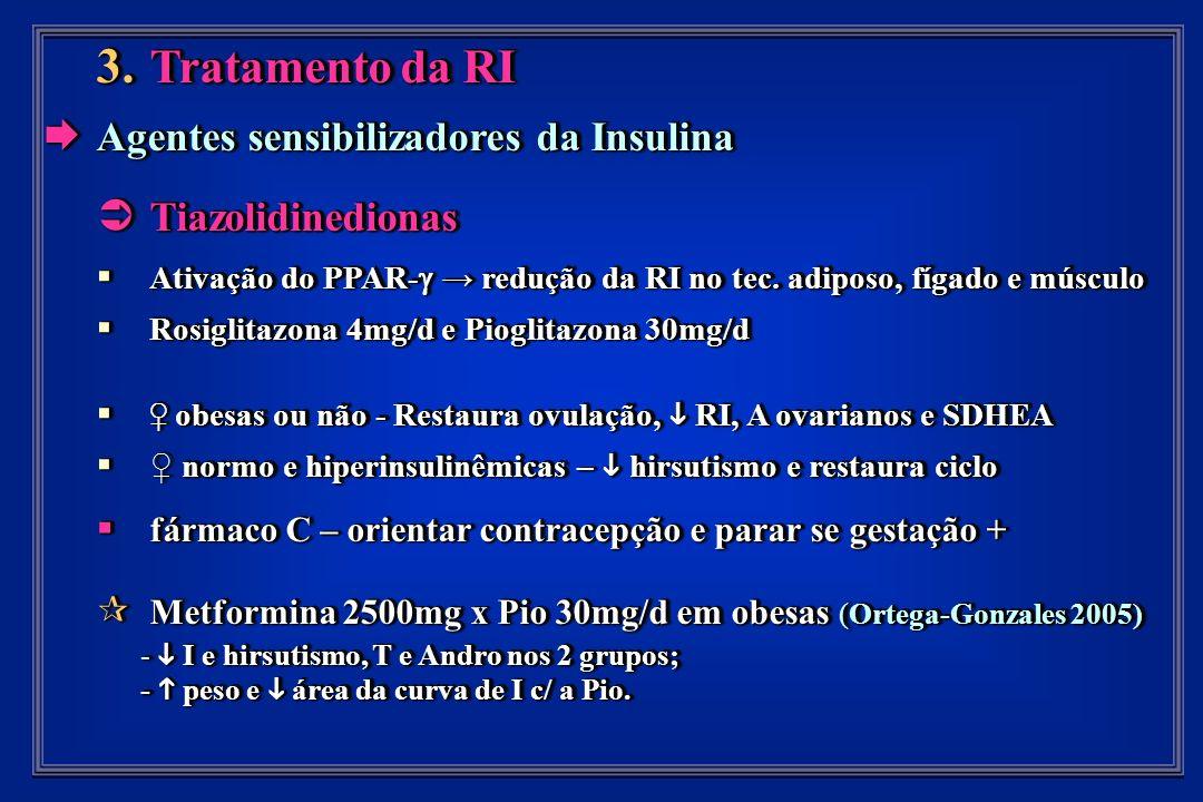 3. Tratamento da RI Agentes sensibilizadores da Insulina Agentes sensibilizadores da Insulina Tiazolidinedionas Tiazolidinedionas Ativação do PPAR- re