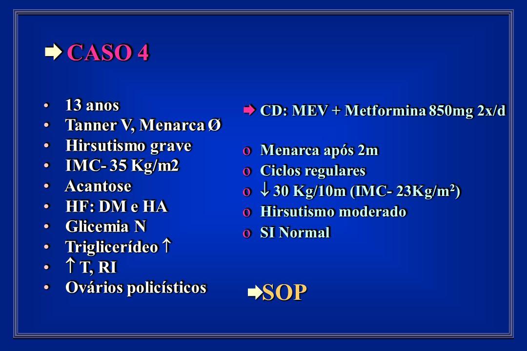 CD: MEV + Metformina 850mg 2x/d CD: MEV + Metformina 850mg 2x/d o Menarca após 2m o Ciclos regulares o 30 Kg/10m (IMC- 23Kg/m 2 ) o Hirsutismo moderado o SI Normal CD: MEV + Metformina 850mg 2x/d CD: MEV + Metformina 850mg 2x/d o Menarca após 2m o Ciclos regulares o 30 Kg/10m (IMC- 23Kg/m 2 ) o Hirsutismo moderado o SI Normal CASO 4 CASO 4 13 anos 13 anos Tanner V, Menarca Ø Tanner V, Menarca Ø Hirsutismo grave Hirsutismo grave IMC- 35 Kg/m2 IMC- 35 Kg/m2 Acantose Acantose HF: DM e HA HF: DM e HA Glicemia N Glicemia N Triglicerídeo Triglicerídeo T, RI T, RI Ovários policísticos Ovários policísticos CASO 4 CASO 4 13 anos 13 anos Tanner V, Menarca Ø Tanner V, Menarca Ø Hirsutismo grave Hirsutismo grave IMC- 35 Kg/m2 IMC- 35 Kg/m2 Acantose Acantose HF: DM e HA HF: DM e HA Glicemia N Glicemia N Triglicerídeo Triglicerídeo T, RI T, RI Ovários policísticos Ovários policísticos SOP SOP