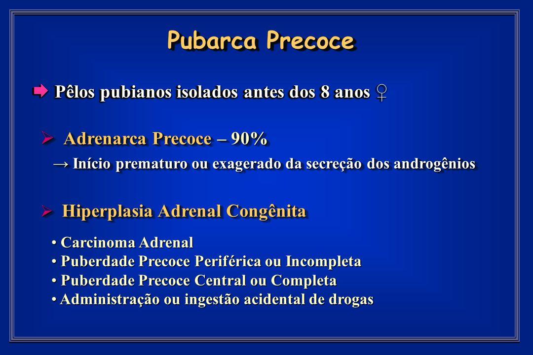 Ovários Policísticos +10 cistos de 2-8mm + estroma hiperecogênico e/ou volume > 10 cm 3 +10 cistos de 2-8mm + estroma hiperecogênico e/ou volume > 10 cm 3