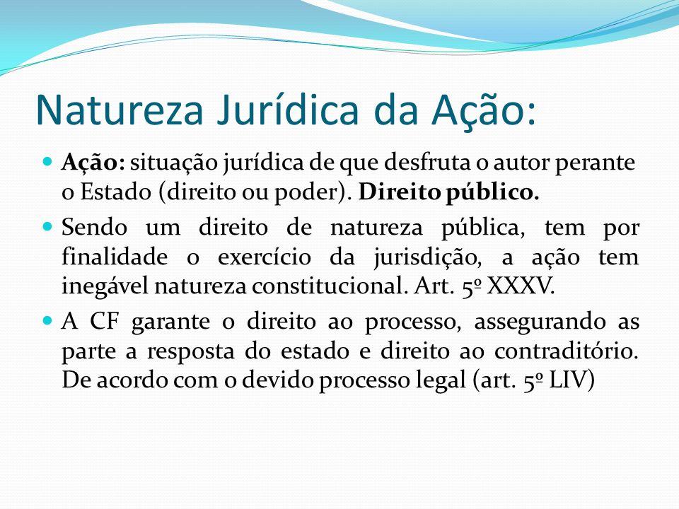 Natureza Jurídica da Ação: Ação: situação jurídica de que desfruta o autor perante o Estado (direito ou poder). Direito público. Sendo um direito de n