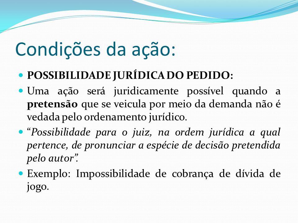 Condições da ação: POSSIBILIDADE JURÍDICA DO PEDIDO: Uma ação será juridicamente possível quando a pretensão que se veicula por meio da demanda não é